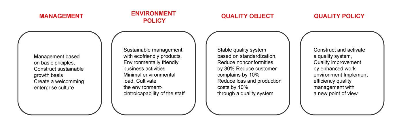 company-policy